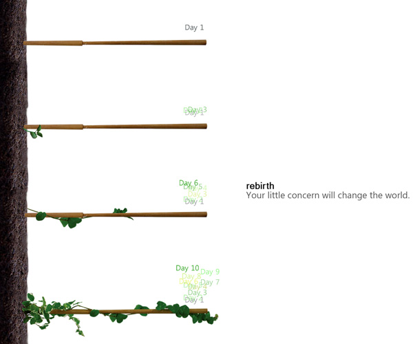 Yanko Design - To be Nature Chopstick. Tendance 4.