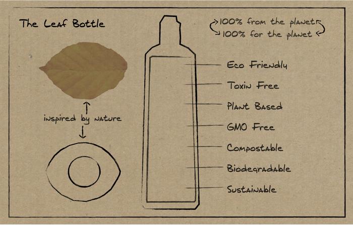 the leaf bottle Treeson